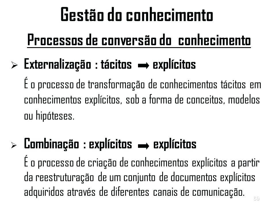 69 Gestão do conhecimento Processos de conversão do conhecimento   Externalização : tácitos explícitos É o processo de transformação de conhecimentos tácitos em conhecimentos explícitos, sob a forma de conceitos, modelos ou hipóteses.
