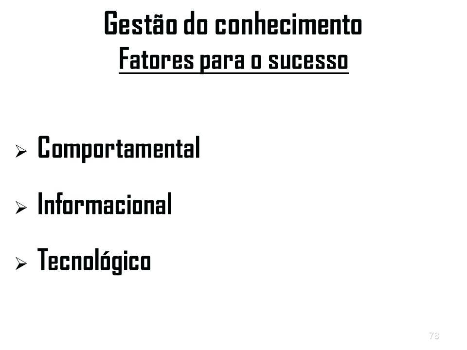 78 Gestão do conhecimento Fatores para o sucesso   Comportamental   Informacional   Tecnológico