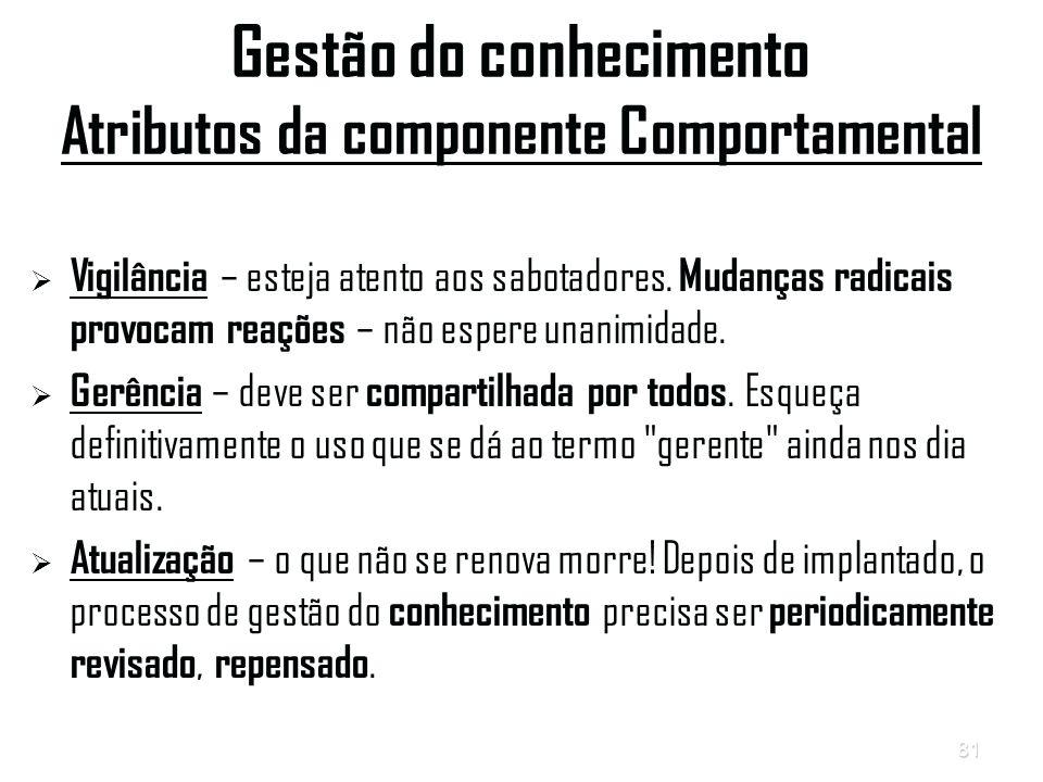 81 Gestão do conhecimento Atributos da componente Comportamental   Vigilância – esteja atento aos sabotadores.