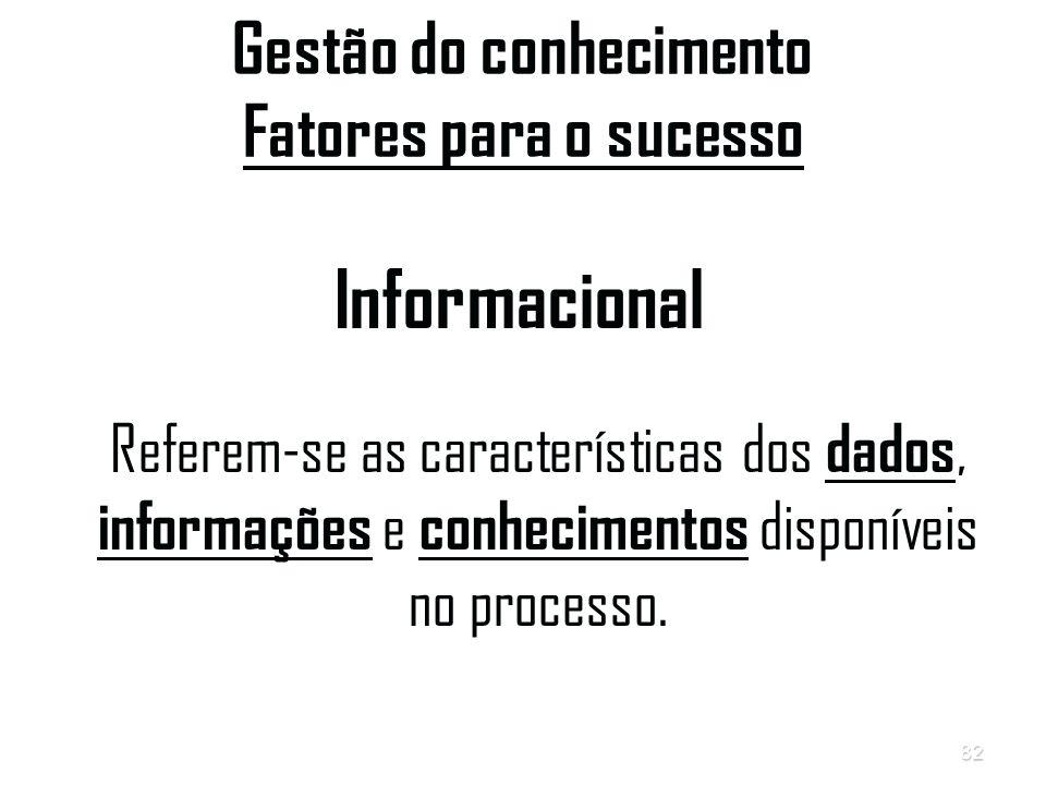 82 Gestão do conhecimento Fatores para o sucesso Informacional Referem-se as características dos dados, informações e conhecimentos disponíveis no processo.