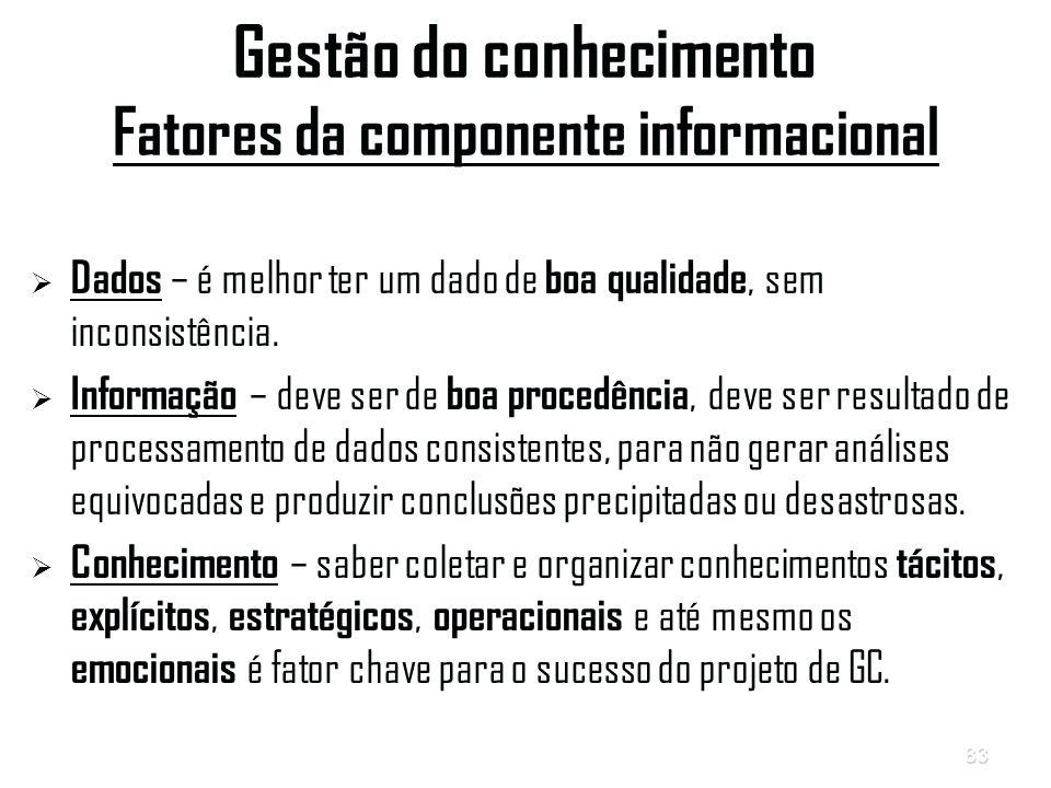 83 Gestão do conhecimento Fatores da componente informacional   Dados – é melhor ter um dado de boa qualidade, sem inconsistência.