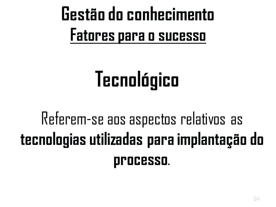 84 Gestão do conhecimento Fatores para o sucesso Tecnológico Referem-se aos aspectos relativos as tecnologias utilizadas para implantação do processo.