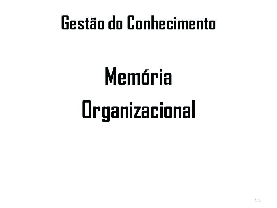 88 Gestão do Conhecimento Memória Organizacional
