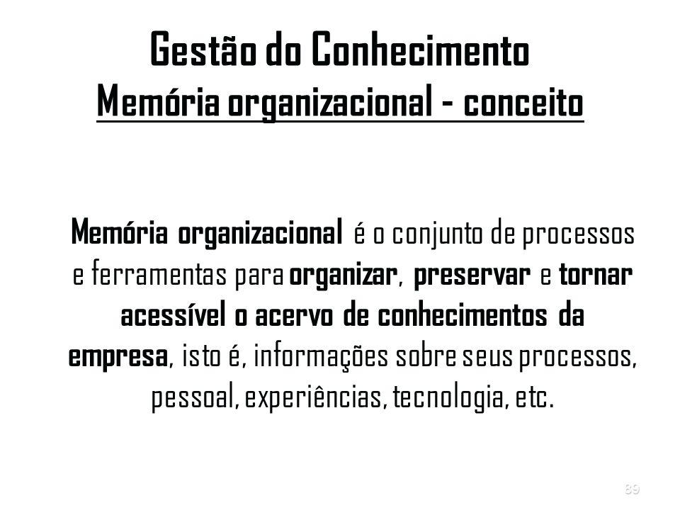89 Gestão do Conhecimento Memória organizacional - conceito Memória organizacional é o conjunto de processos e ferramentas para organizar, preservar e tornar acessível o acervo de conhecimentos da empresa, isto é, informações sobre seus processos, pessoal, experiências, tecnologia, etc.