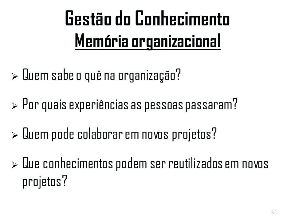 90 Gestão do Conhecimento Memória organizacional   Quem sabe o quê na organização.