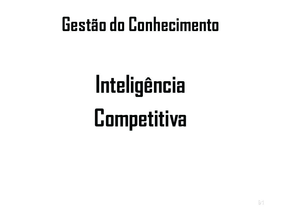 91 Gestão do Conhecimento Inteligência Competitiva