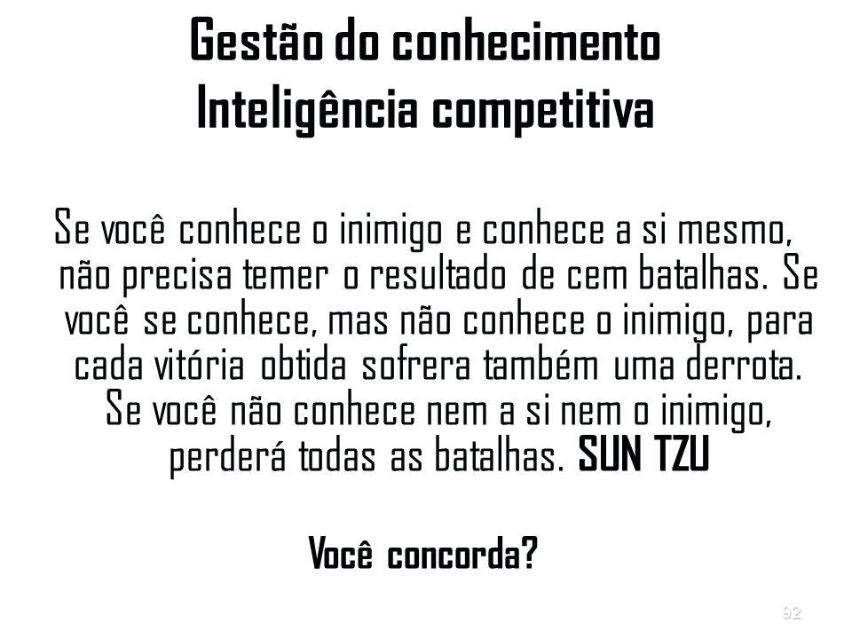 92 Gestão do conhecimento Inteligência competitiva Se você conhece o inimigo e conhece a si mesmo, não precisa temer o resultado de cem batalhas.