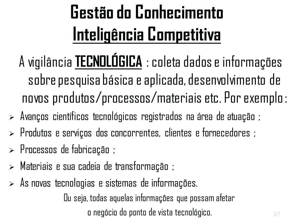 97 Gestão do Conhecimento Inteligência Competitiva A vigilância TECNOLÓGICA : coleta dados e informações sobre pesquisa básica e aplicada, desenvolvimento de novos produtos/processos/materiais etc.