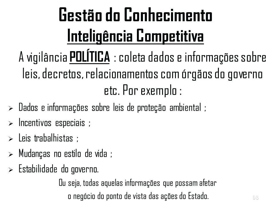 98 Gestão do Conhecimento Inteligência Competitiva A vigilância POLÍTICA : coleta dados e informações sobre leis, decretos, relacionamentos com órgãos do governo etc.