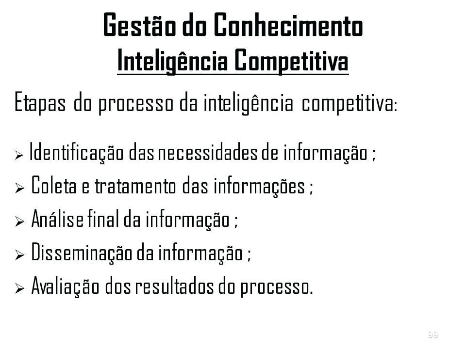 99 Gestão do Conhecimento Inteligência Competitiva Etapas do processo da inteligência competitiva :   Identificação das necessidades de informação ;   Coleta e tratamento das informações ;   Análise final da informação ;   Disseminação da informação ;   Avaliação dos resultados do processo.