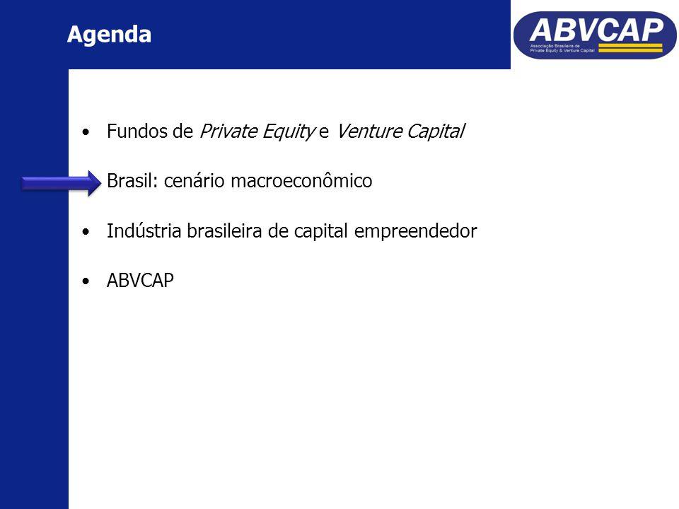 Fundos de Private Equity e Venture Capital Brasil: cenário macroeconômico Indústria brasileira de capital empreendedor ABVCAP Agenda