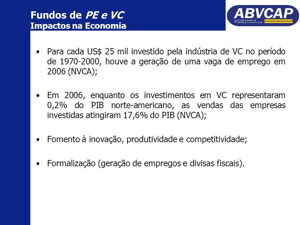 Para cada US$ 25 mil investido pela indústria de VC no período de 1970-2000, houve a geração de uma vaga de emprego em 2006 (NVCA); Em 2006, enquanto os investimentos em VC representaram 0,2% do PIB norte-americano, as vendas das empresas investidas atingiram 17,6% do PIB (NVCA); Fomento à inovação, produtividade e competitividade; Formalização (geração de empregos e divisas fiscais).