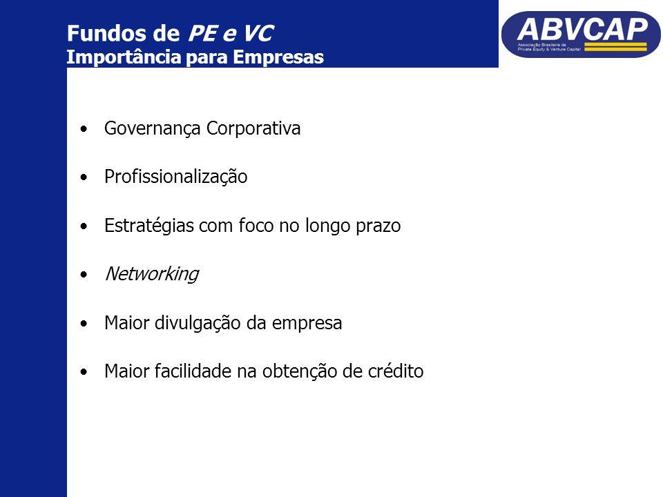 Governança Corporativa Profissionalização Estratégias com foco no longo prazo Networking Maior divulgação da empresa Maior facilidade na obtenção de crédito Fundos de PE e VC Importância para Empresas