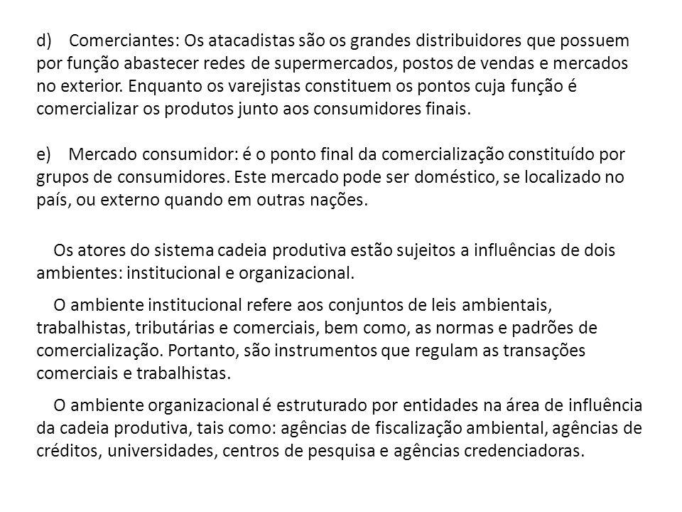 d) Comerciantes: Os atacadistas são os grandes distribuidores que possuem por função abastecer redes de supermercados, postos de vendas e mercados no