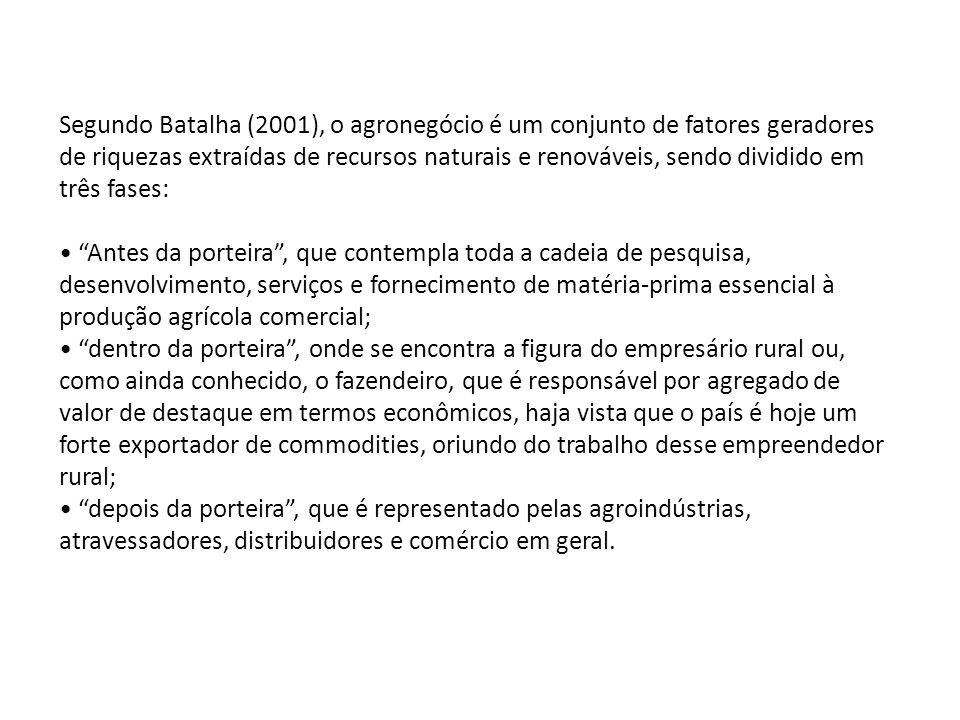 Segundo Batalha (2001), o agronegócio é um conjunto de fatores geradores de riquezas extraídas de recursos naturais e renováveis, sendo dividido em tr