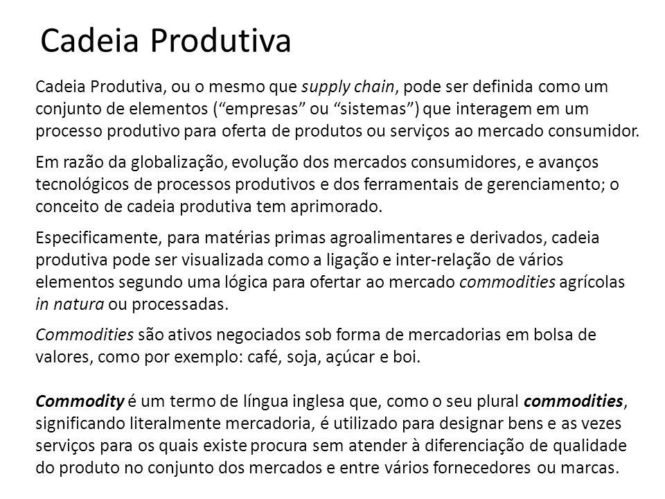 """Cadeia Produtiva, ou o mesmo que supply chain, pode ser definida como um conjunto de elementos (""""empresas"""" ou """"sistemas"""") que interagem em um processo"""
