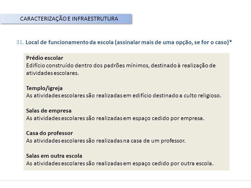 31a.Forma de ocupação do prédio* Informe o tipo de ocupação do prédio escolar.