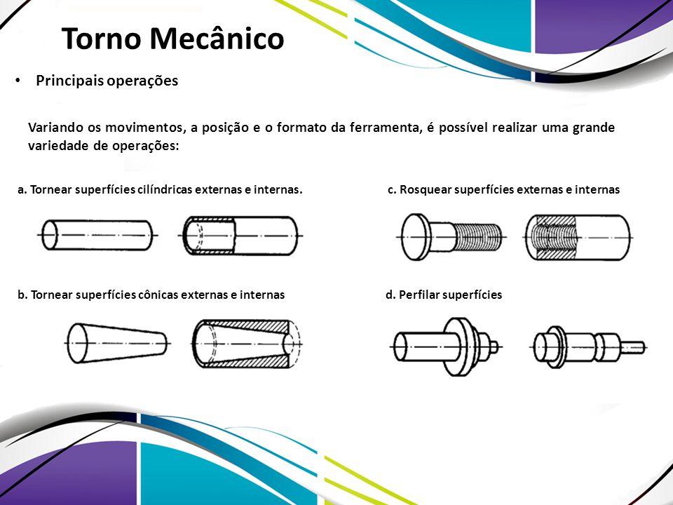 Variando os movimentos, a posição e o formato da ferramenta, é possível realizar uma grande variedade de operações: Torno Mecânico Principais operaçõe