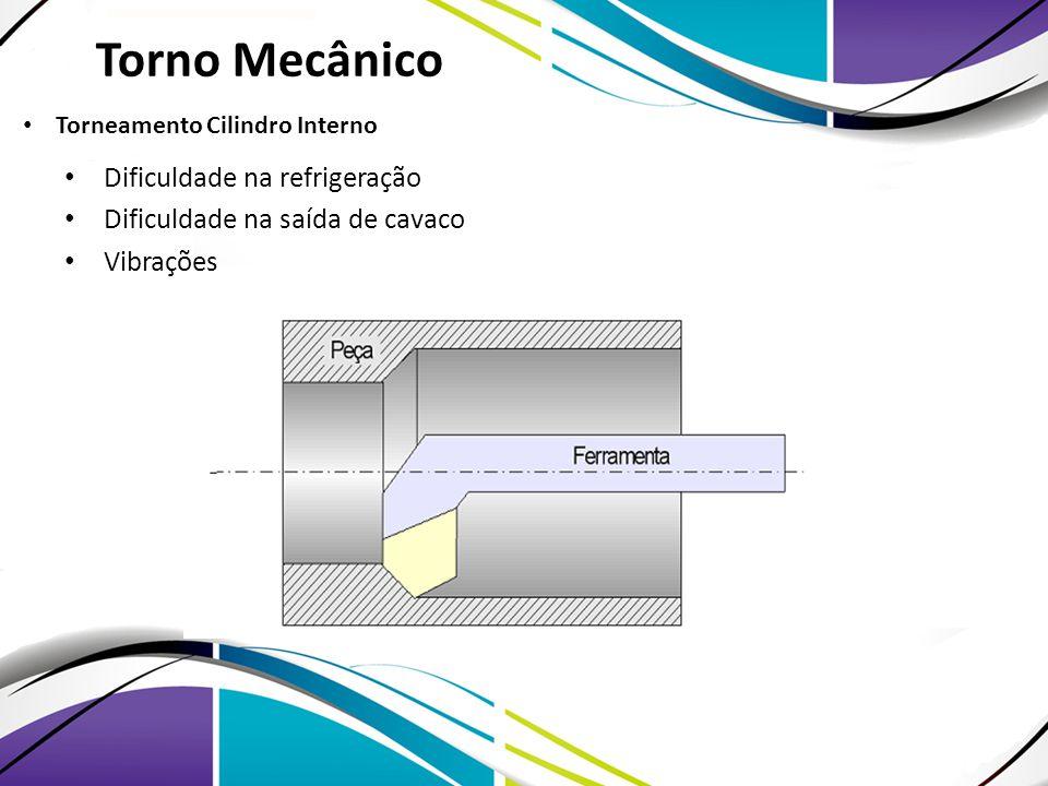 Dificuldade na refrigeração Dificuldade na saída de cavaco Vibrações Torno Mecânico Torneamento Cilindro Interno