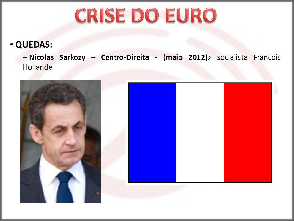 QUEDAS: – Nicolas Sarkozy – Centro-Direita - (maio 2012)> socialista François Hollande