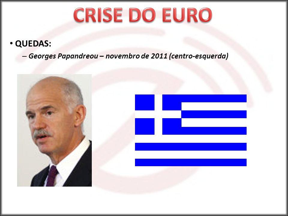 QUEDAS: – Georges Papandreou – novembro de 2011 (centro-esquerda)