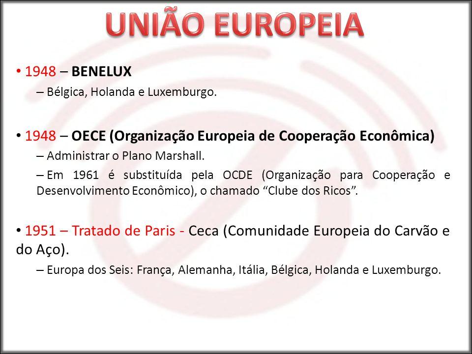 1948 – BENELUX – Bélgica, Holanda e Luxemburgo. 1948 – OECE (Organização Europeia de Cooperação Econômica) – Administrar o Plano Marshall. – Em 1961 é