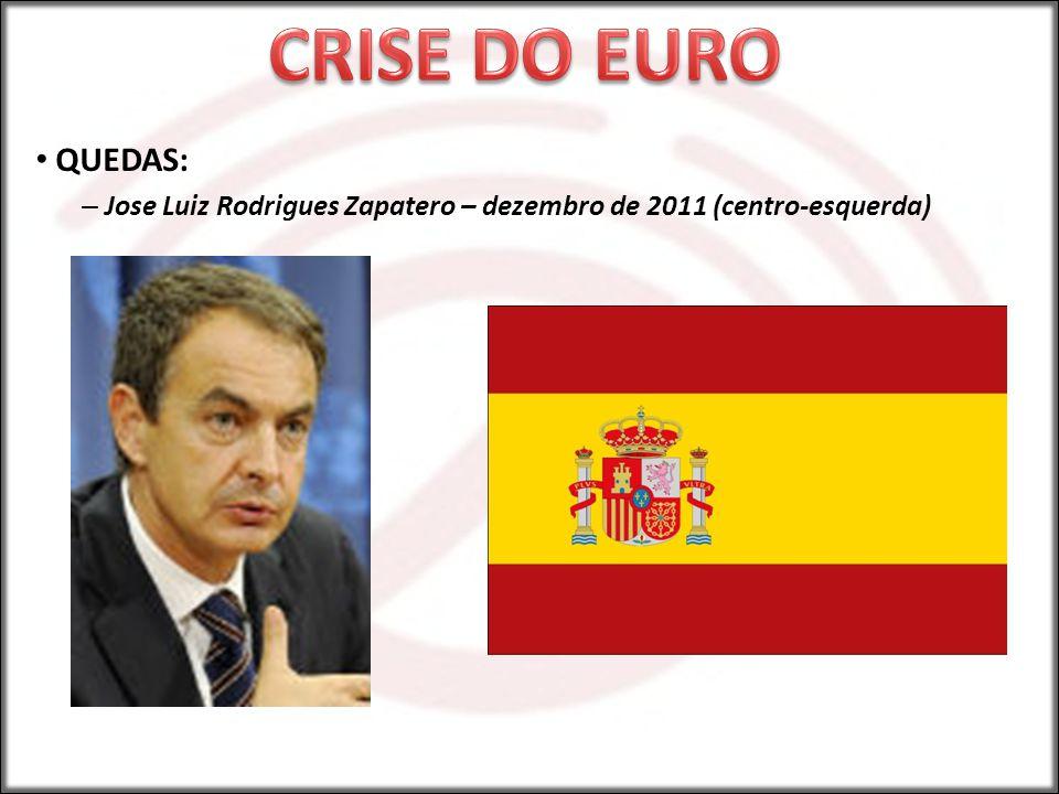 QUEDAS: – Jose Luiz Rodrigues Zapatero – dezembro de 2011 (centro-esquerda)