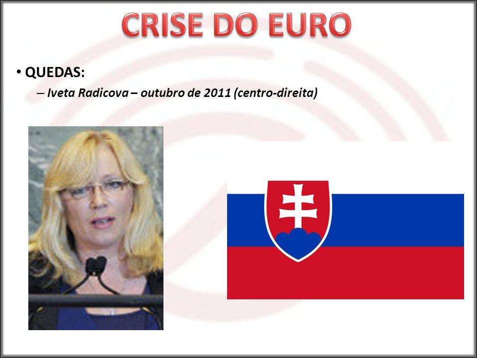 QUEDAS: – Iveta Radicova – outubro de 2011 (centro-direita)