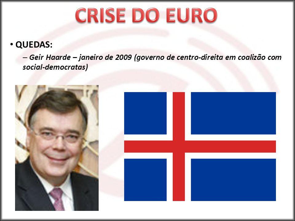 QUEDAS: – Geir Haarde – janeiro de 2009 (governo de centro-direita em coalizão com social-democratas)