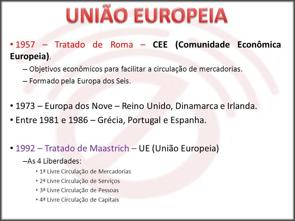 1957 – Tratado de Roma – CEE (Comunidade Econômica Europeia). – Objetivos econômicos para facilitar a circulação de mercadorias. – Formado pela Europa