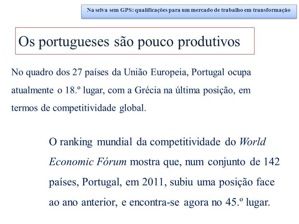 Os portugueses são pouco produtivos O ranking mundial da competitividade do World Economic Fórum mostra que, num conjunto de 142 países, Portugal, em