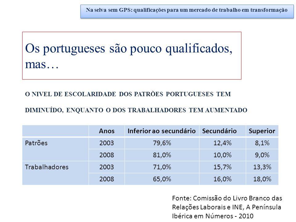 Os portugueses são pouco qualificados, mas… O NIVEL DE ESCOLARIDADE DOS PATRÕES PORTUGUESES TEM DIMINUÍDO, ENQUANTO O DOS TRABALHADORES TEM AUMENTADO