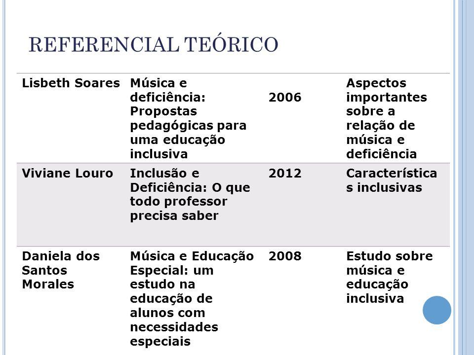 REFERENCIAL TEÓRICO Lisbeth SoaresMúsica e deficiência: Propostas pedagógicas para uma educação inclusiva 2006 Aspectos importantes sobre a relação de