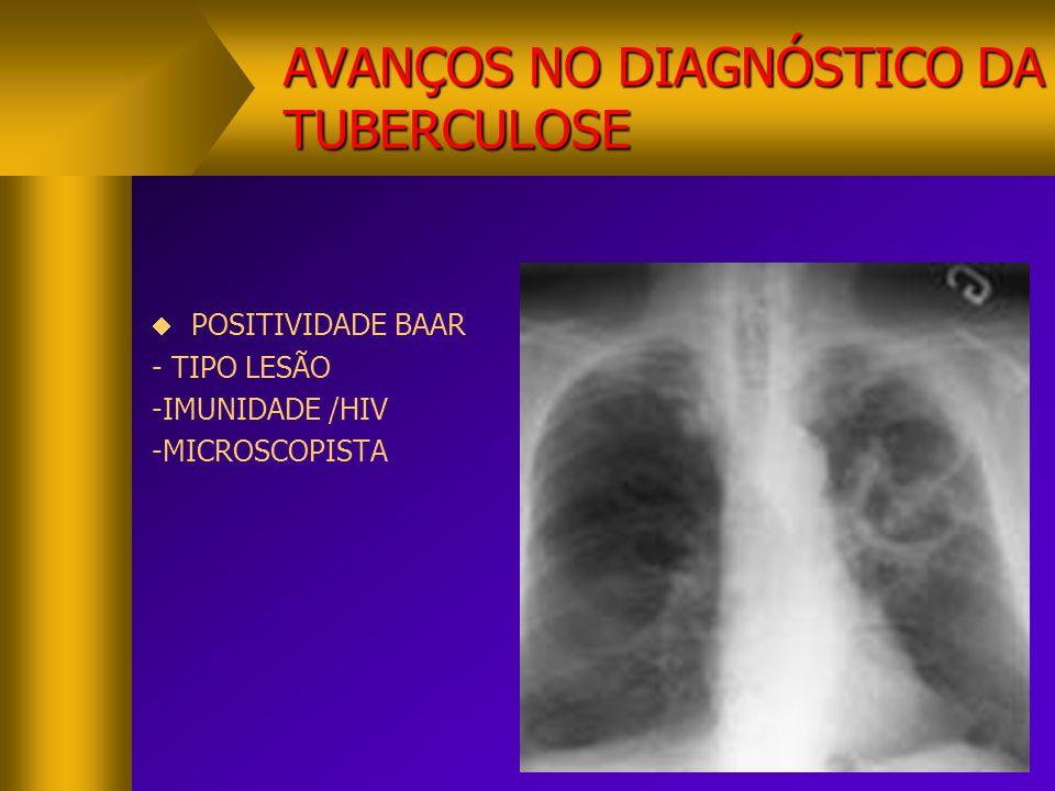  POSITIVIDADE BAAR - TIPO LESÃO -IMUNIDADE /HIV -MICROSCOPISTA