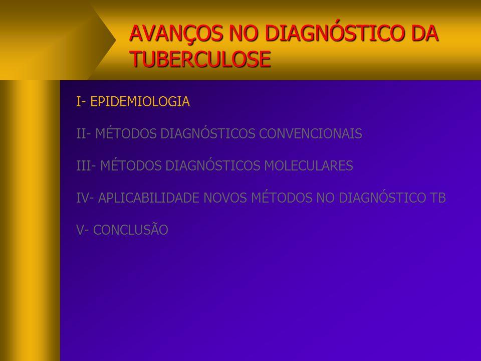 AVANÇOS NO DIAGNOSTICO DA TUBERCULOSE