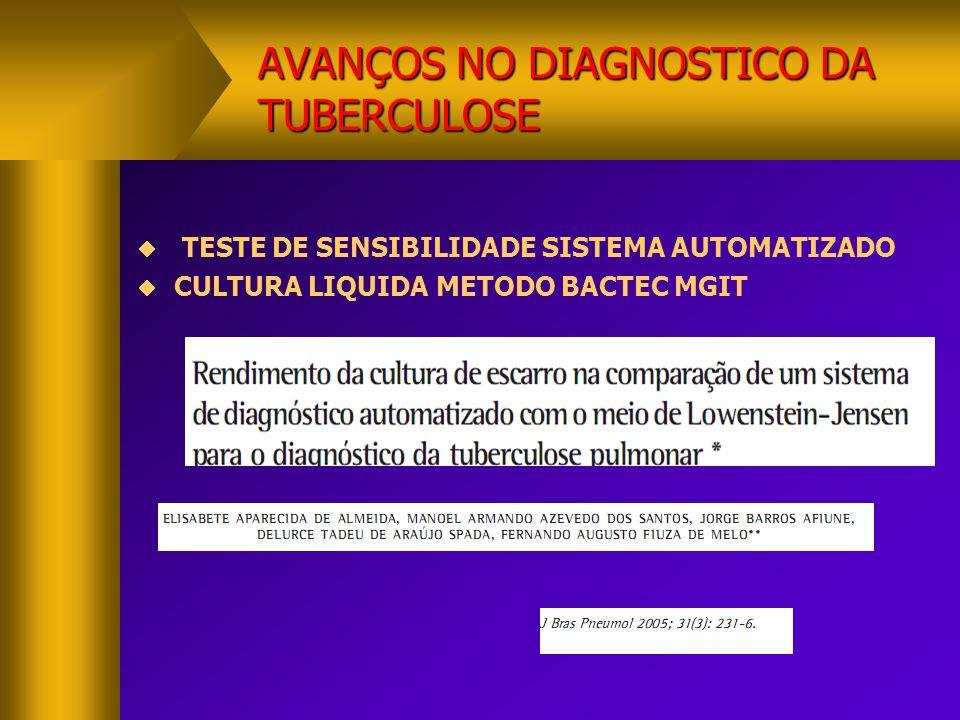 AVANÇOS NO DIAGNOSTICO DA TUBERCULOSE  TESTE DE SENSIBILIDADE SISTEMA AUTOMATIZADO  CULTURA LIQUIDA METODO BACTEC MGIT