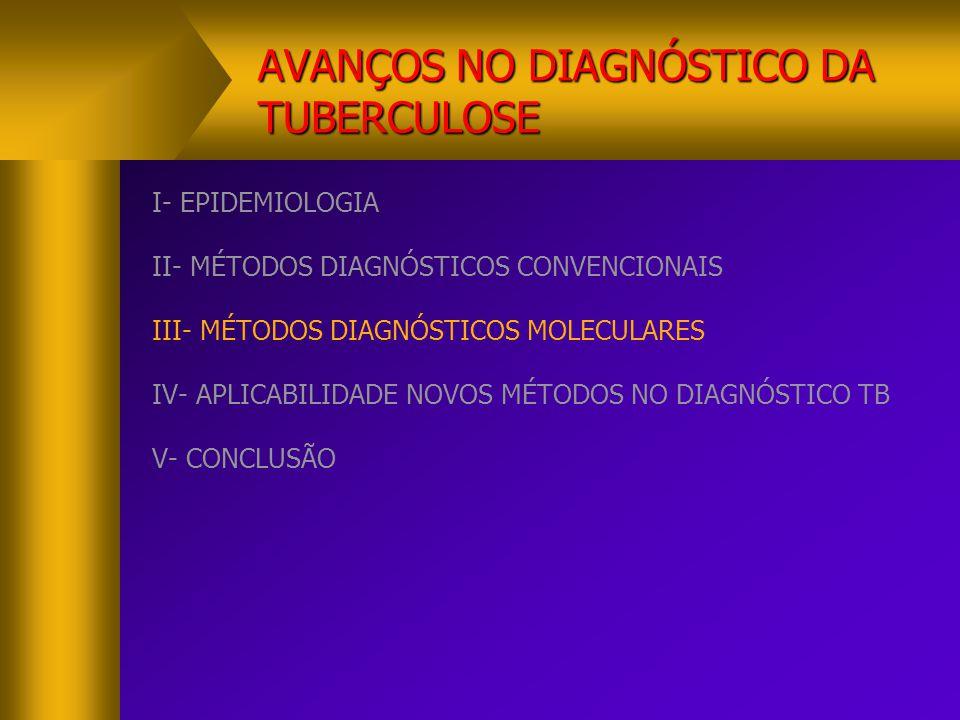 AVANÇOS NO DIAGNOSTICO DA TUBERCULOSE  NOVAS TÉCNICAS MOLECULARES AMPLIFICAÇÁO E DETECÇAO ACIDOS NUCLEICOS MTB CULTURA PCR DIAGNOSTICO PRECOCE TB –CULT MEIO SOLIDO DIMINUIU TEMPO DETECCAO TB 17 DIAS