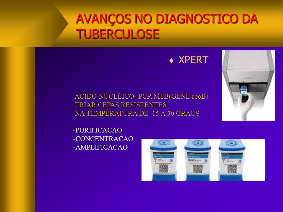 AVANÇOS NO DIAGNOSTICO DA TUBERCULOSE  XPERT ACIDO NUCLÉICO- PCR MTB(GENE rpoB) ACIDO NUCLÉICO- PCR MTB(GENE rpoB) TRIAR CEPAS RESISTENTES TRIAR CEPA