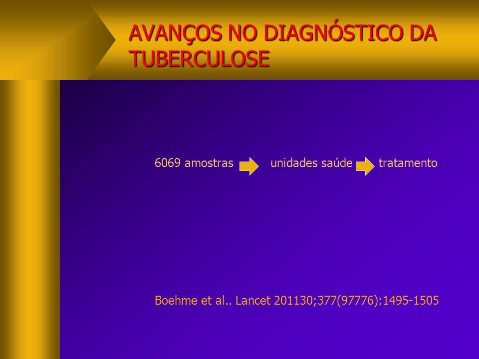 AVANÇOS NO DIAGNÓSTICO DA TUBERCULOSE R=RMP S = 94.4% Boehme et.