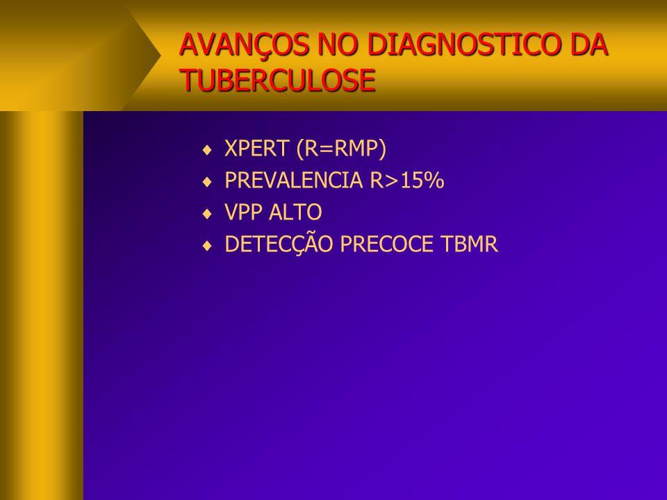 AVANÇOS NO DIAGNOSTICO DA TUBERCULOSE  SENSIBILIDADE E ESPECIFICIDADE BAAR POSITIVO -CULTURA POSITIVA  S=98-100%  E=90,9 -100%   SENSIBILIDADE E ESPECIFICIDADE BAAR NEGATIVO -CULTURA POSITIVA  S=57%-78%  E=90,9 -100%  (65 A 77%) SENSIBILIDADE N DE TESTES PARA 3 VEZES