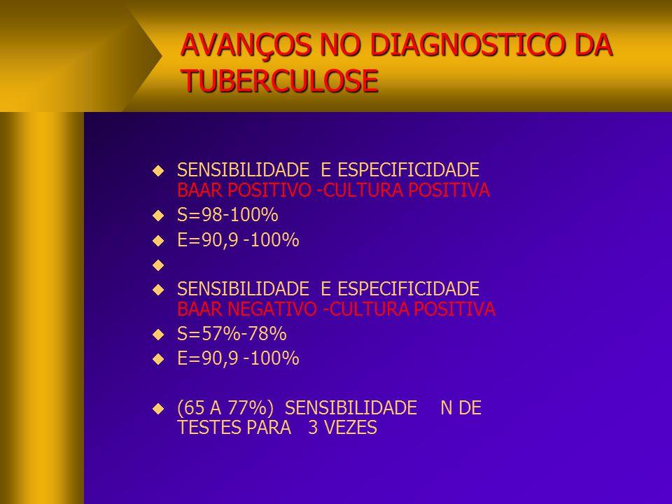 AVANÇOS NO DIAGNOSTICO DA TUBERCULOSE  SENSIBILIDADE E ESPECIFICIDADE BAAR POSITIVO -CULTURA POSITIVA  S=98-100%  E=90,9 -100%   SENSIBILIDADE E