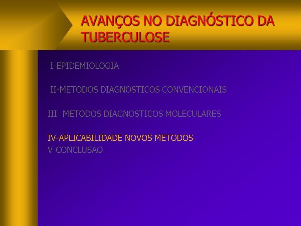 AVANÇOS NO DIAGNÓSTICO DA TUBERCULOSE I-EPIDEMIOLOGIA II-METODOS DIAGNOSTICOS CONVENCIONAIS III- METODOS DIAGNOSTICOS MOLECULARES IV-APLICABILIDADE NO