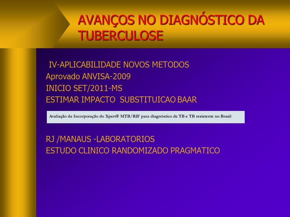 AVANÇOS NO DIAGNÓSTICO DA TUBERCULOSE IV-APLICABILIDADE NOVOS METODOS Aprovado ANVISA-2009 INICIO SET/2011-MS ESTIMAR IMPACTO SUBSTITUICAO BAAR RJ /MA