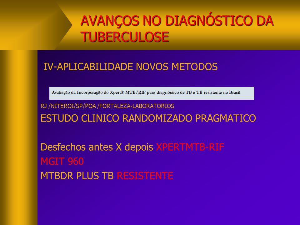 AVANÇOS NO DIAGNÓSTICO DA TUBERCULOSE I-EPIDEMIOLOGIA II-METODOS DIAGNOSTICOS CONVENCIONAIS III- METODOS DIAGNOSTICOS MOLECULARES IV-APLICABILIDADE NOVOS METODOS V-CONCLUSÃO