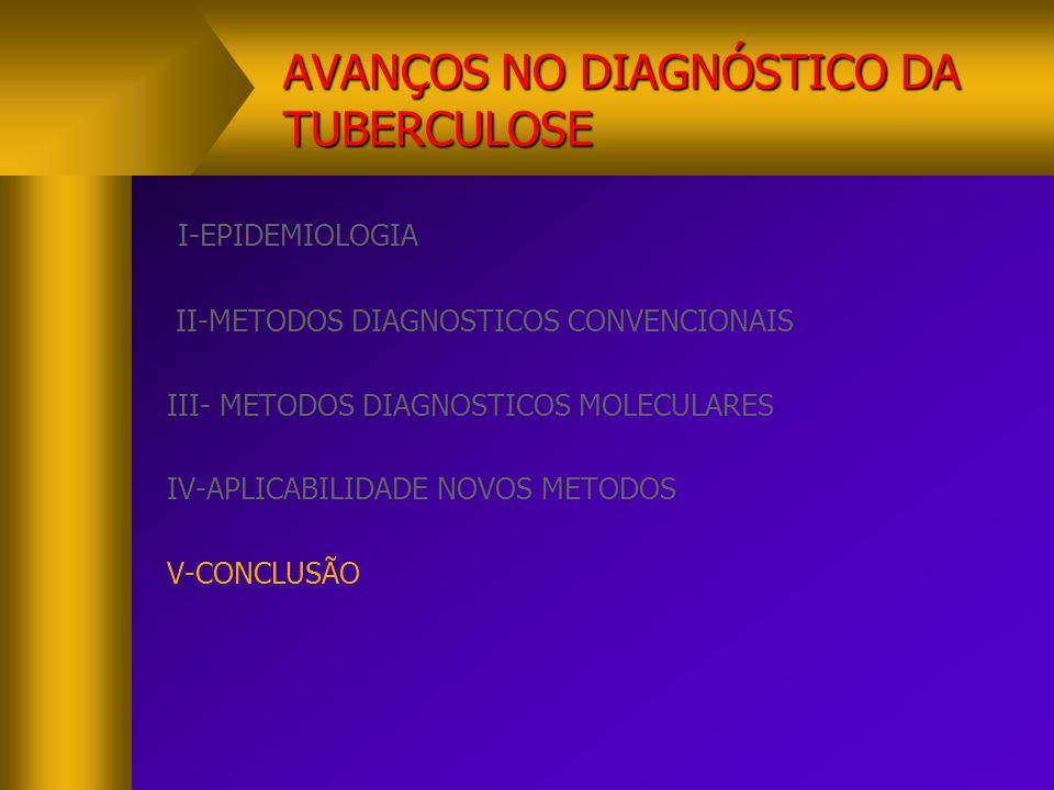 AVANÇOS NO DIAGNÓSTICO DA TUBERCULOSE 1)Brasil clinica/epidemiológica e Rx BAAR + inicia RIPE 2)Rx anormal BAAR (-) ou SD TBMR/ HIV realizar Xpert POSITIVO –R TRAT CULTURA + NEGATIVA MANTER SUSPENDER