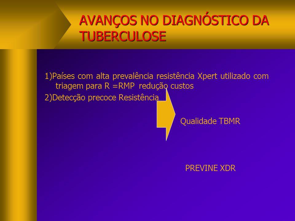 AVANÇOS NO DIAGNÓSTICO DA TUBERCULOSE 1)Países com alta prevalência resistência Xpert utilizado com triagem para R =RMP redução custos 2)Detecção prec