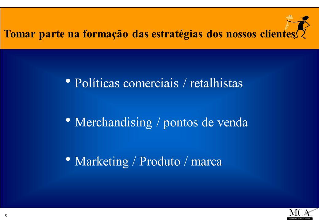9  Políticas comerciais / retalhistas  Merchandising / pontos de venda  Marketing / Produto / marca Tomar parte na formação das estratégias dos nossos clientes