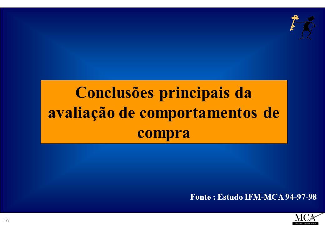 16 Conclusões principais da avaliação de comportamentos de compra Fonte : Estudo IFM-MCA 94-97-98