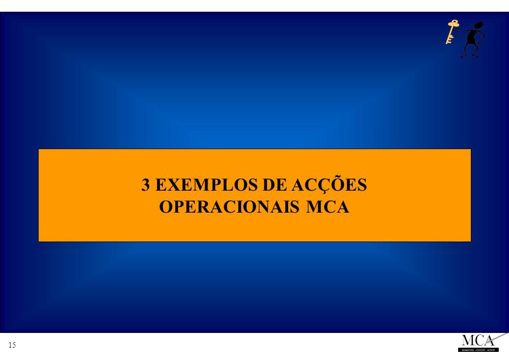 3 EXEMPLOS DE ACÇÕES OPERACIONAIS MCA 15