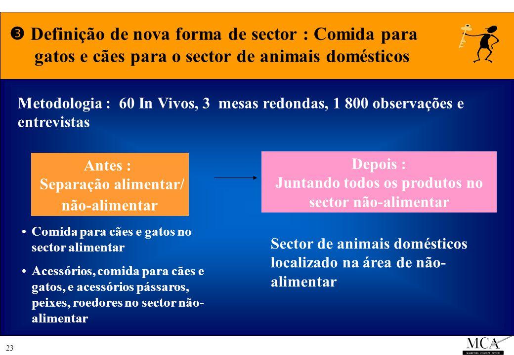 23  Definição de nova forma de sector : Comida para gatos e cães para o sector de animais domésticos Antes : Separação alimentar/ não-alimentar Comida para cães e gatos no sector alimentar Acessórios, comida para cães e gatos, e acessórios pássaros, peixes, roedores no sector não- alimentar Depois : Juntando todos os produtos no sector não-alimentar Sector de animais domésticos localizado na área de não- alimentar Metodologia : 60 In Vivos, 3 mesas redondas, 1 800 observações e entrevistas